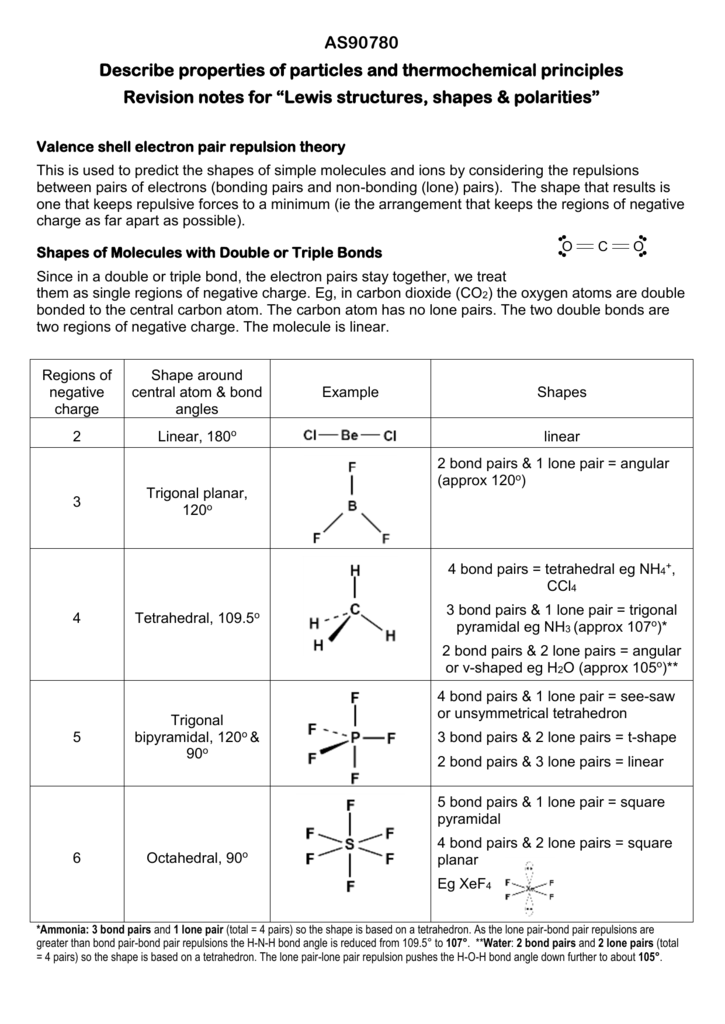 Shapes Of Molecules With Double Or Triple Bonds