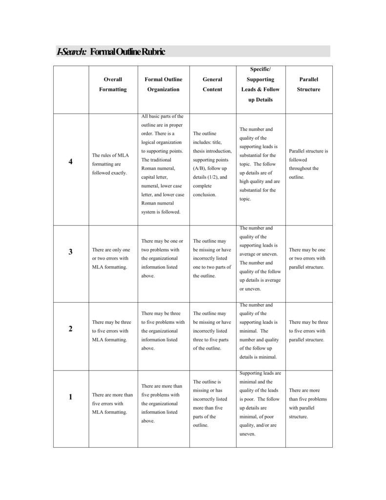 mla format formal outline