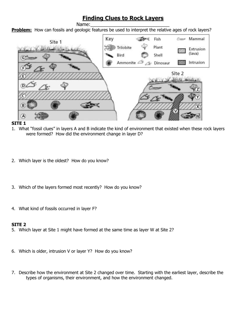 Relative rock dating guided notes