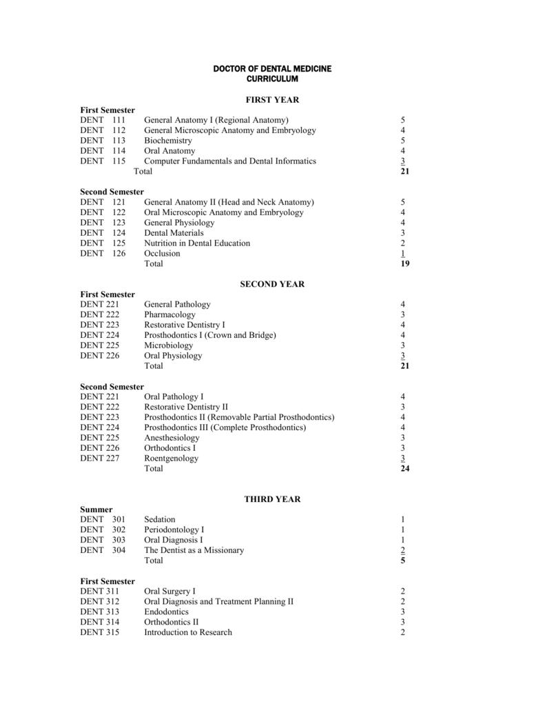27 Chapter 9 Cod Proper