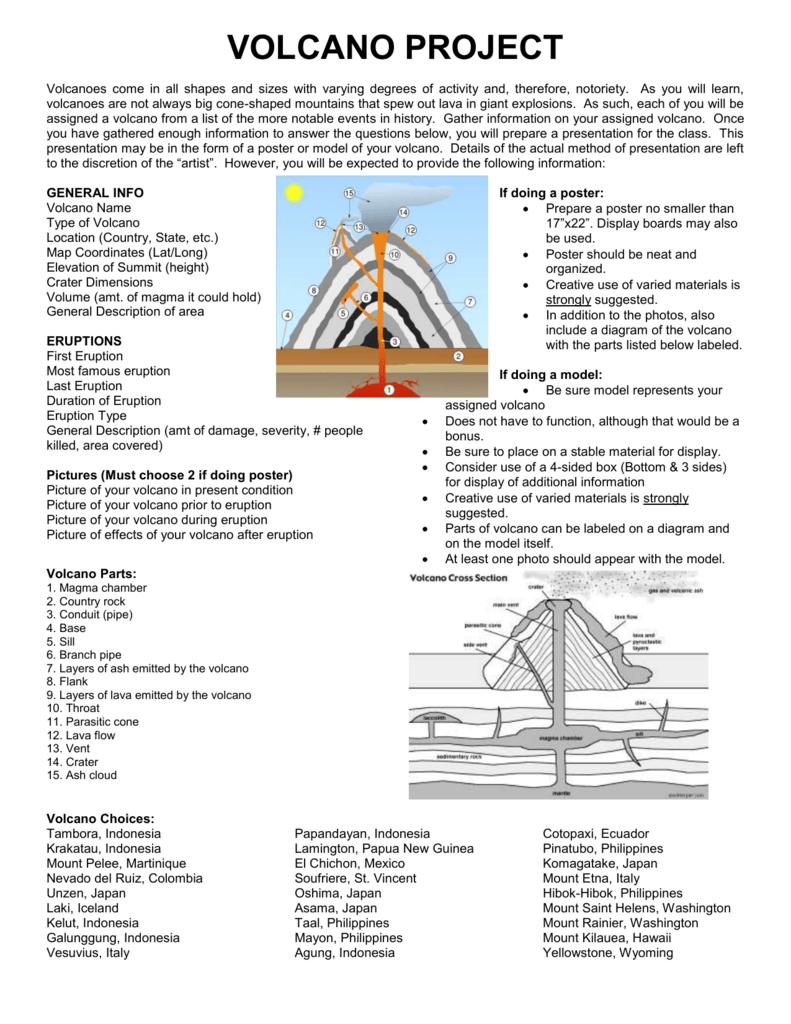 Laki Volcano Diagram Parts Of A Volcano