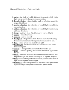 Chapter 18 Vocabulary – Optics and Light