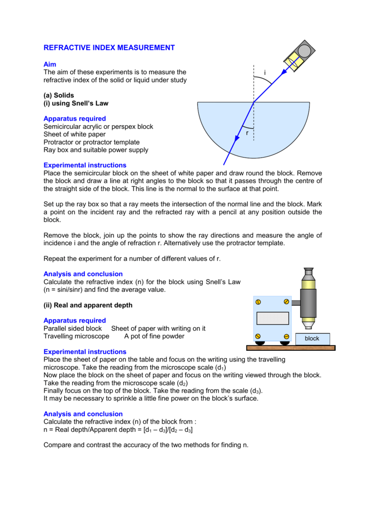 Refractive Index Using Travelling Microscope