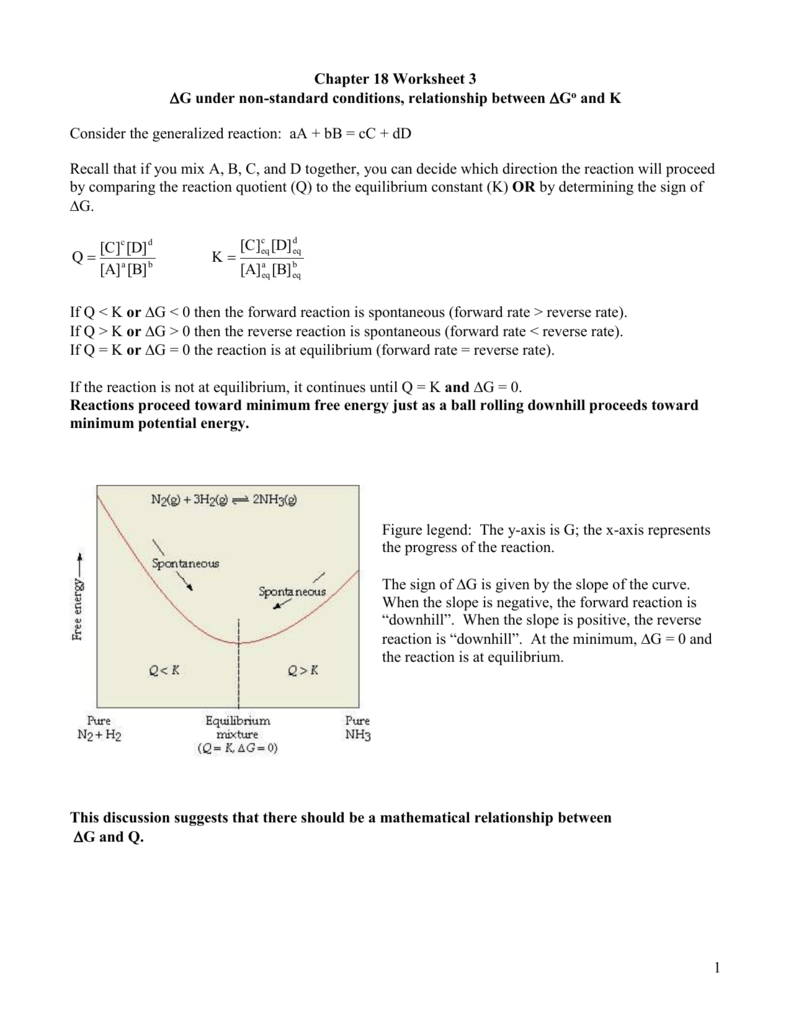 Consider the generalized reaction: aA + bB = cC + dD