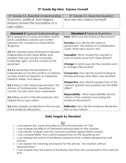 essay questions about the american revolution Does this incorporate the new rubric for the ap long essay question for 2017   was one about whether the american revolution was actually revolutionary,.