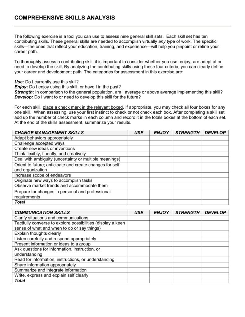 Comprehensive Skills Analysis Worksheet
