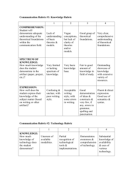 Communication Rubric #1: Knowledge Rubric