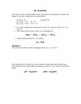 Ap chem exam study guide