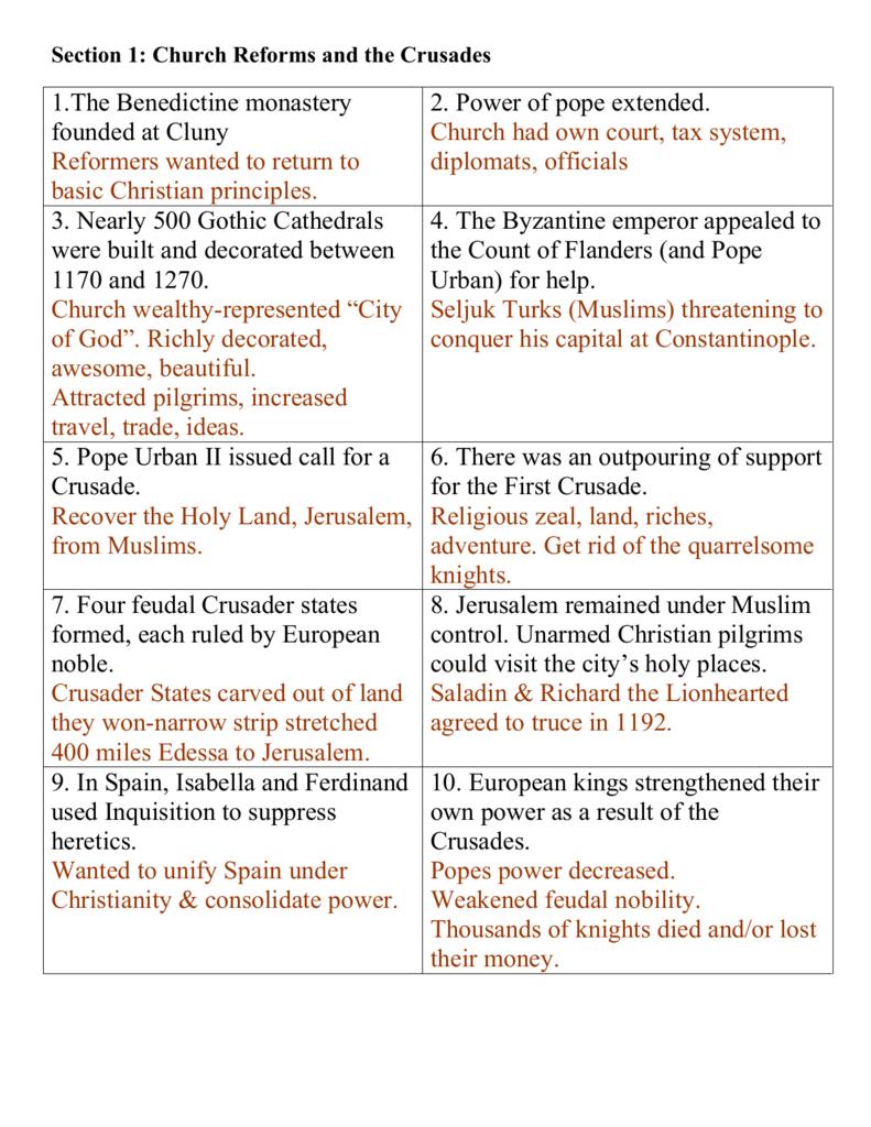 Chapter 14 Sec 1 Chart