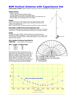 80M Vertical Antenna with Capacitance Hat