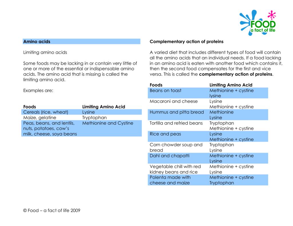 complementation amino acids