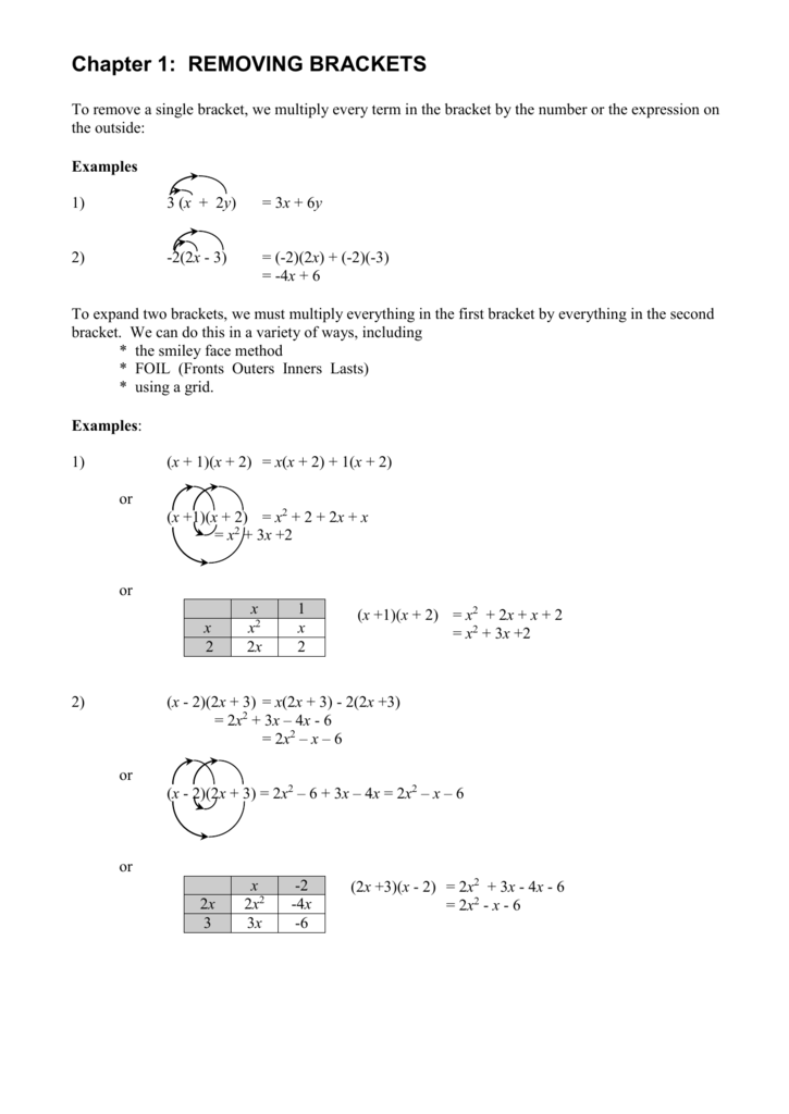 Chapter 1 Removing brackets