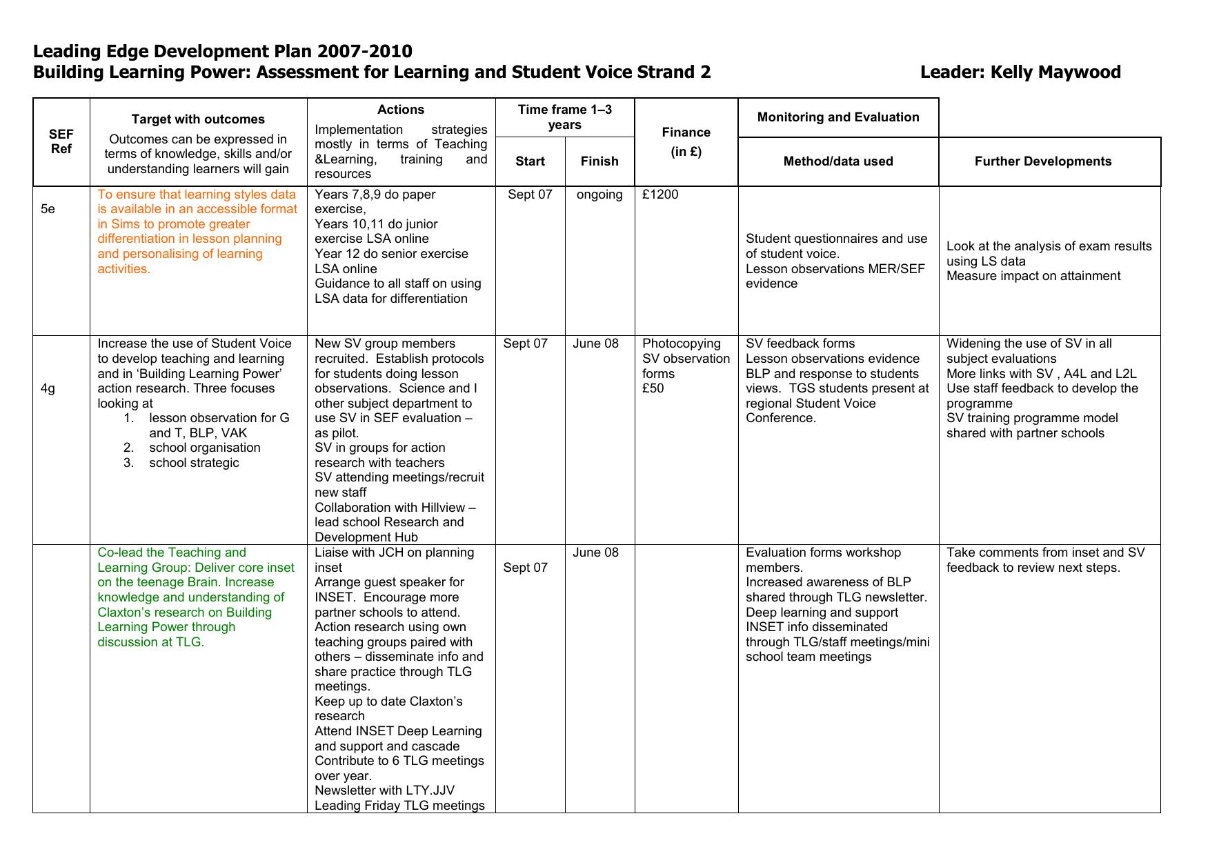 School Development Plan Template 2007-2010