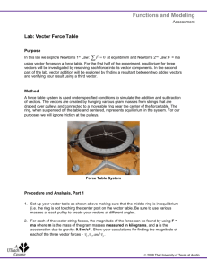 Vector force table lab