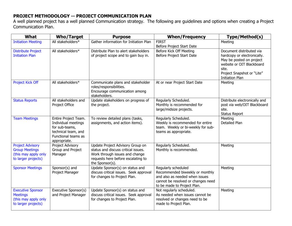 project communication plan