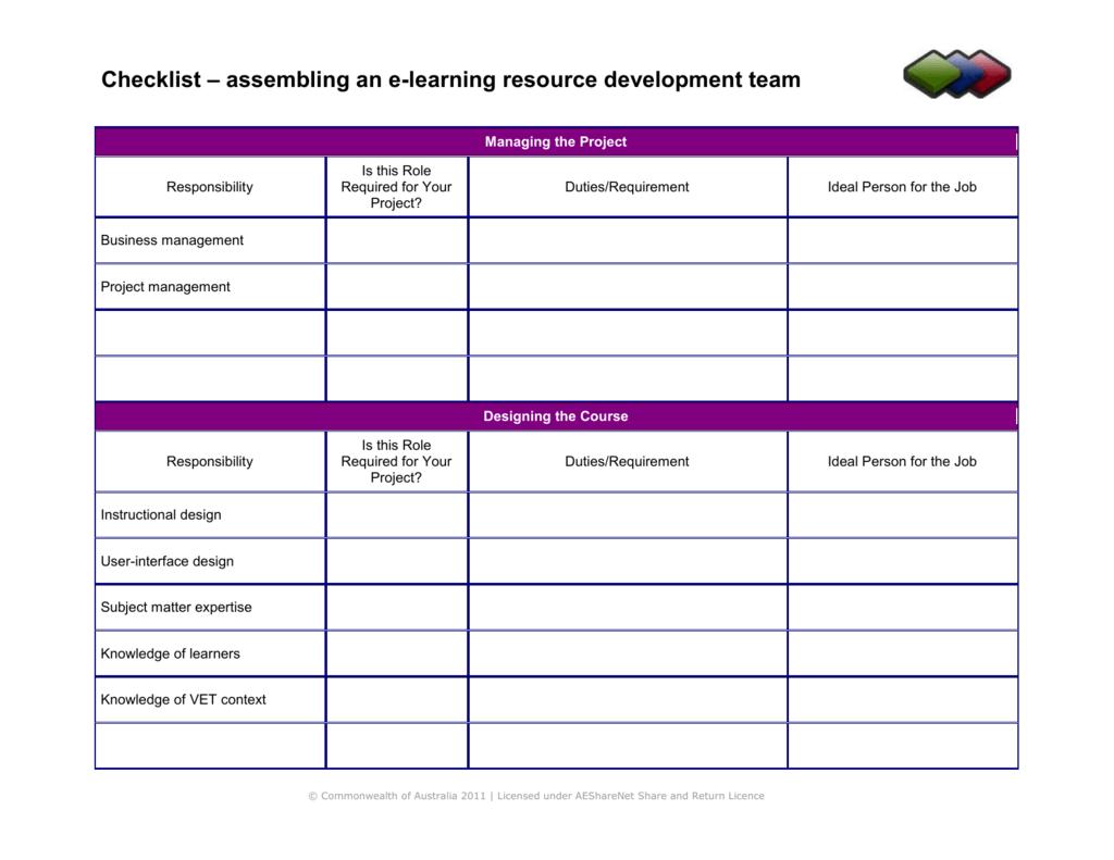 Checklist Assembling An E Learning Resource Development Team