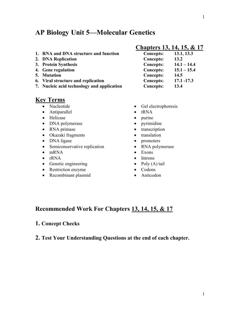 AP Biology Unit 5—Molecular Genetics