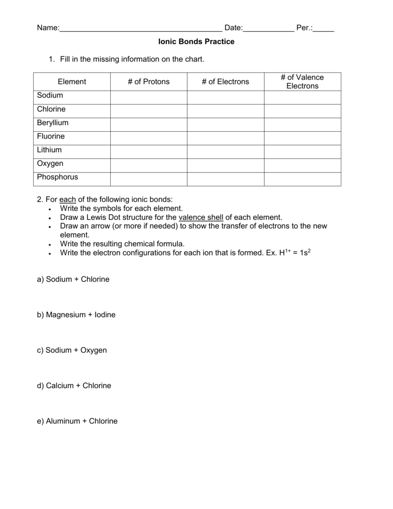 Covalent bonds practice worksheet answer key