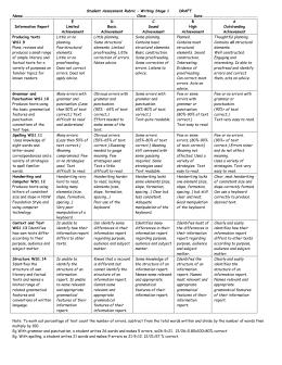 essay topics related to philosophy 101