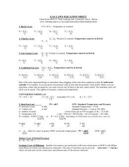 GAS LAWS Equation Sheet