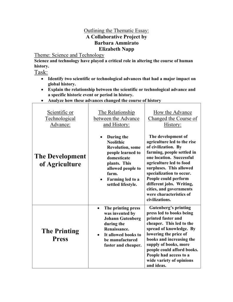 Teaching Essay Writing To High School Students  Science Essay Questions also History Of English Essay Outlining A Thematic Essay On Science And Technology Extended Essay Topics English