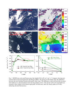 Fig. 1. MODIS true-color and fluorescence line height (FLH, mW cm