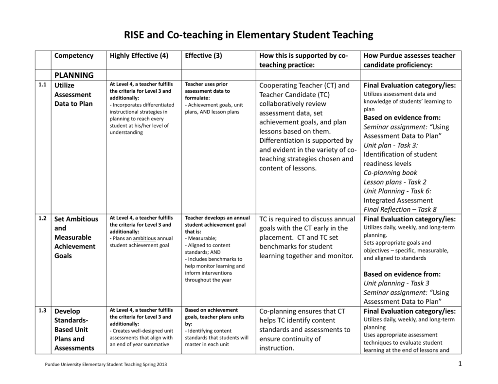 RISE / Co-Teaching Alignment