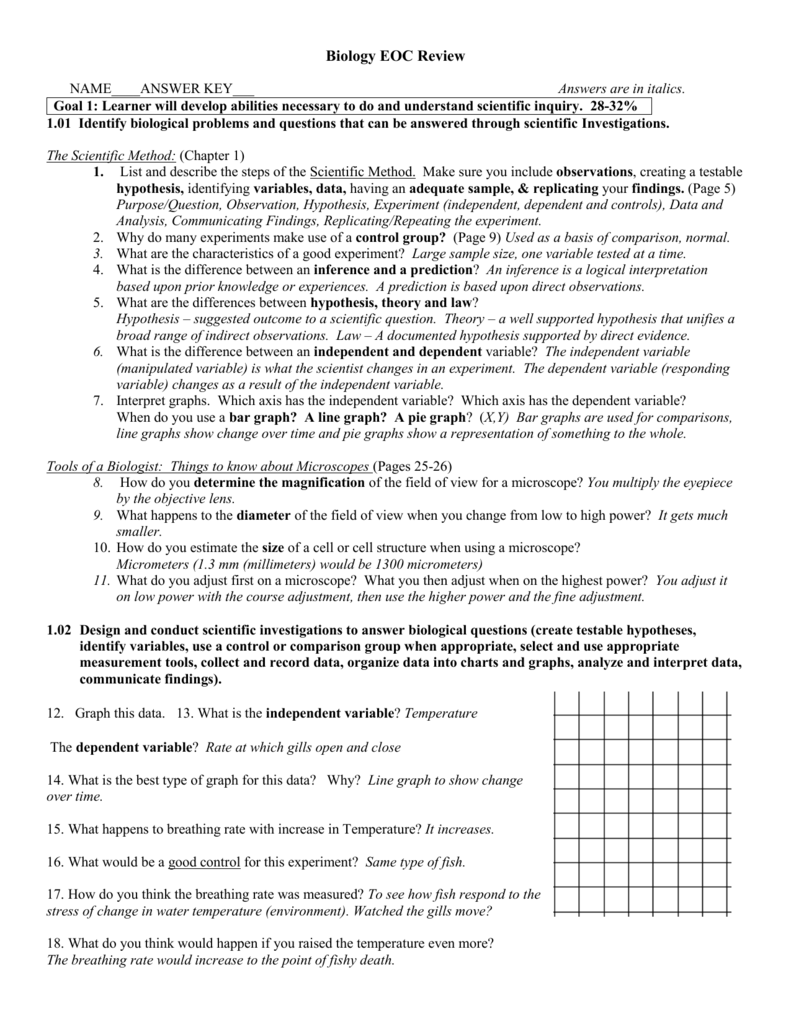 Worksheets Scientific Inquiry Worksheet goal 1 answer key