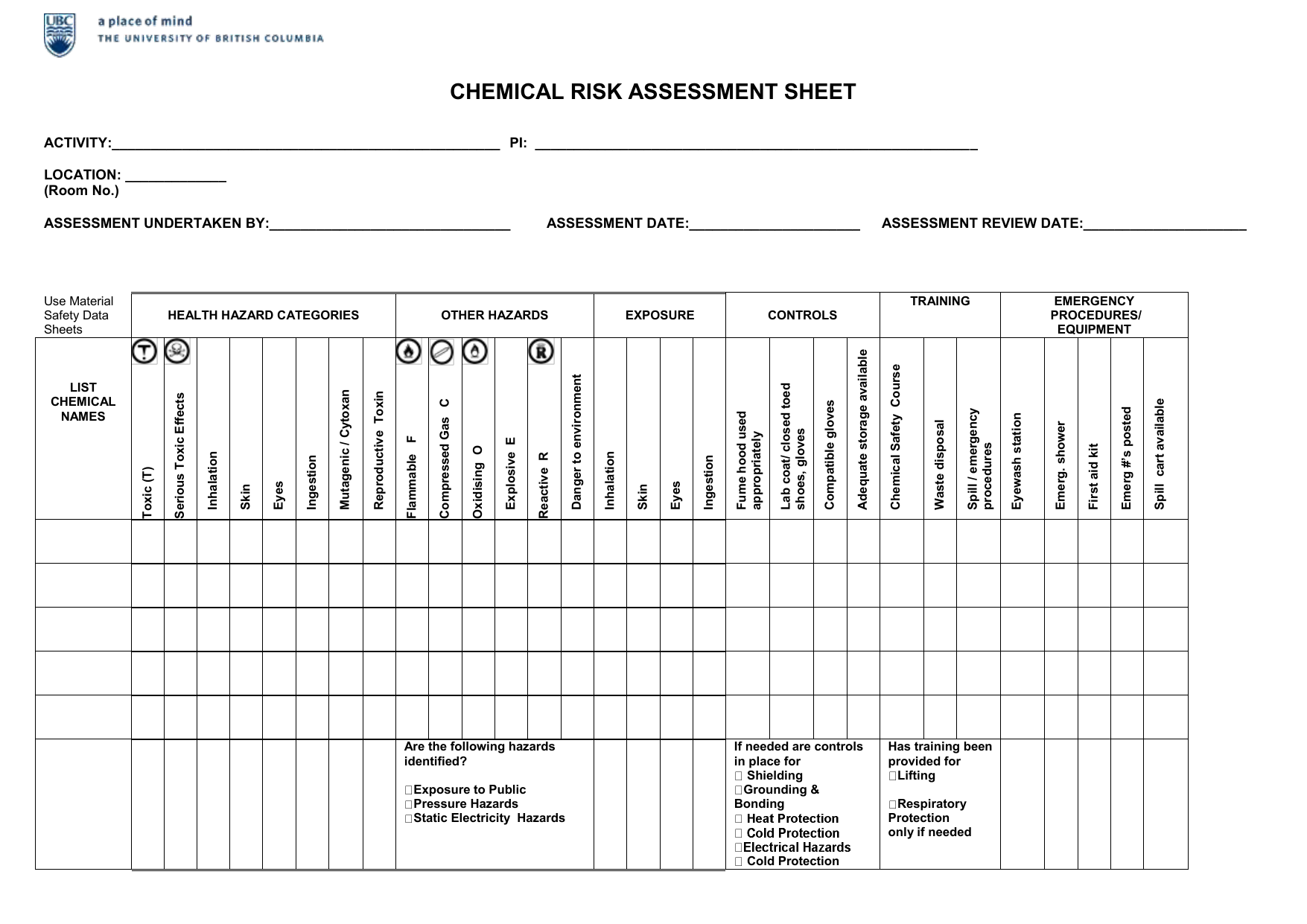 Chemical Hazard Assessment List the jobs and tasks involving potential hazards that could lead to worker injury or illness. chemical hazard assessment