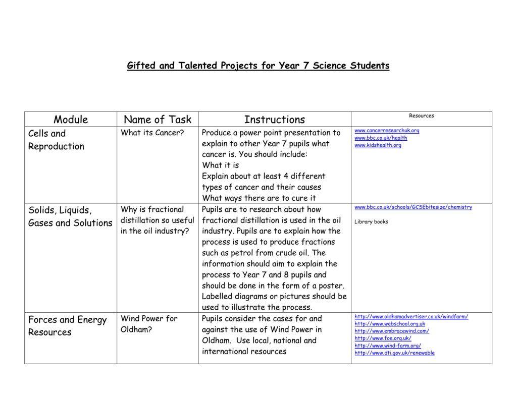 Gifted and Talented Projects for Year 7 Science