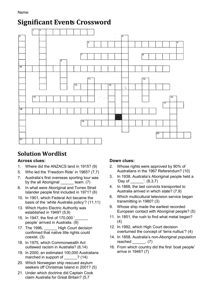 Significant Events Crossword
