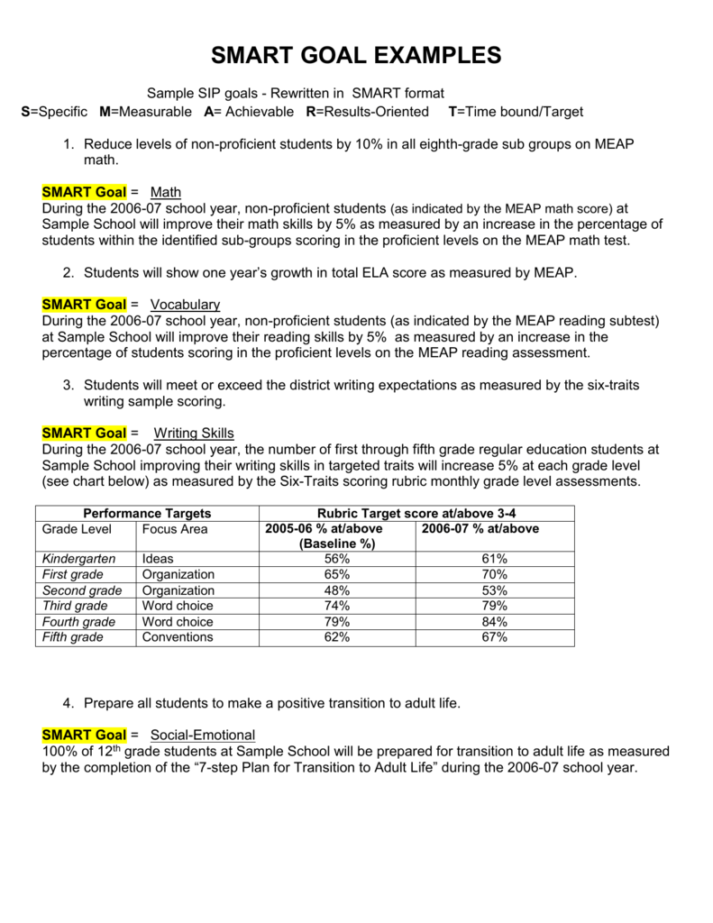 Service quality dissertation 500