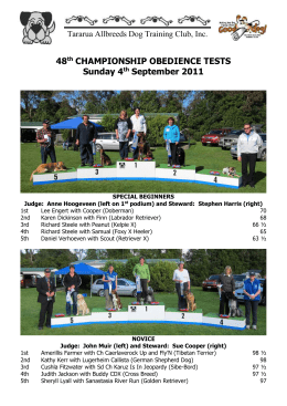 Sunday Results 2011