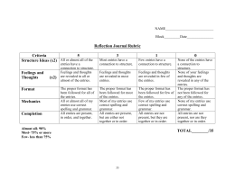 Reflection Journal Rubric
