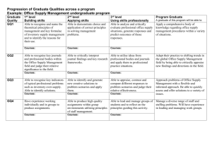 Example of progression of graduate qualities across a program
