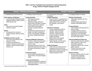 "ESOL ""Look Fors"" Correlated to the Framework for Teaching"