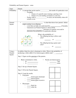 Probability and Punnett Squares – notes