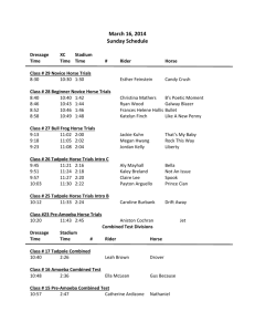 March 16, 2014 Sunday Schedule Dressage XC Stadium Time Time