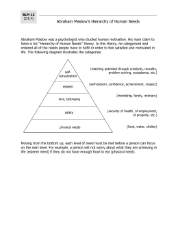 Abraham Maslow was a psychologist who studied human motivation