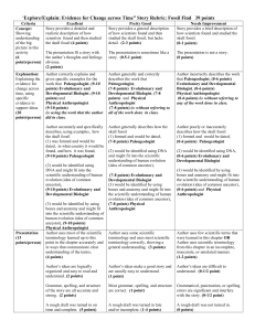 """Explore/Explain: Evidence for Change across Time"" Rubric: Fossil"