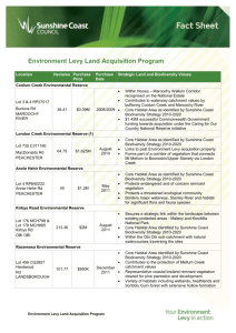Land Acquisition Program