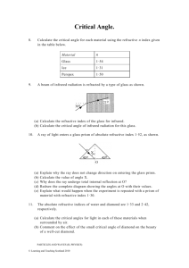 Higher Physics: Critical angle questions