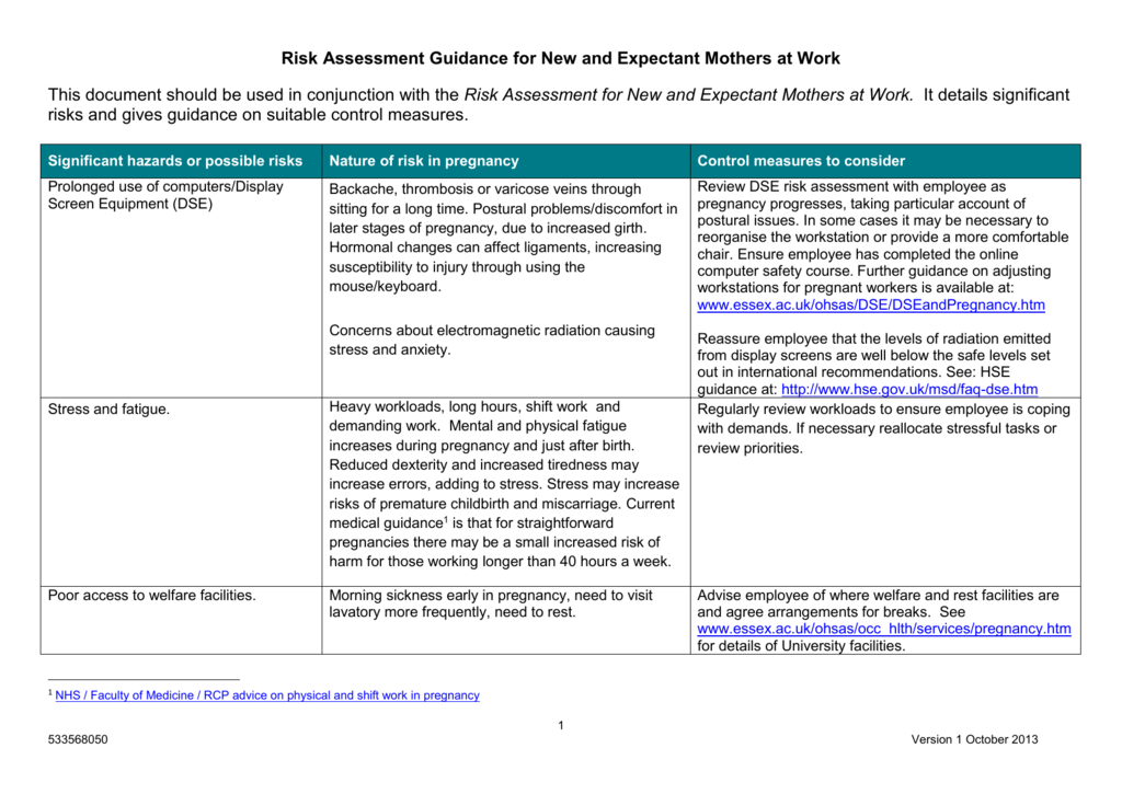 Risk assessment guidance for new and expectant mothers at