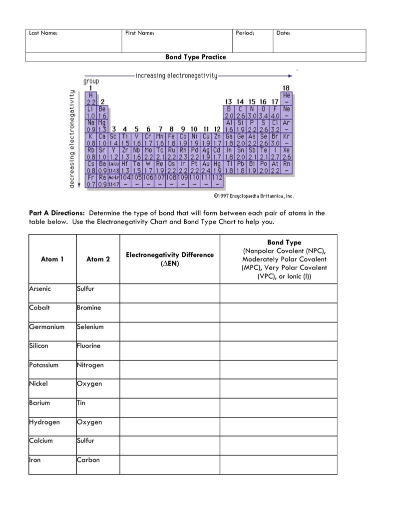 worksheet Electronegativity Worksheet Answers electronegativity worksheet