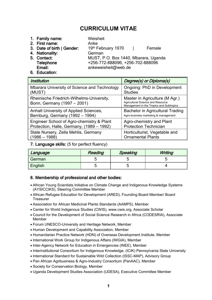 curriculum vitae de aké ngbo