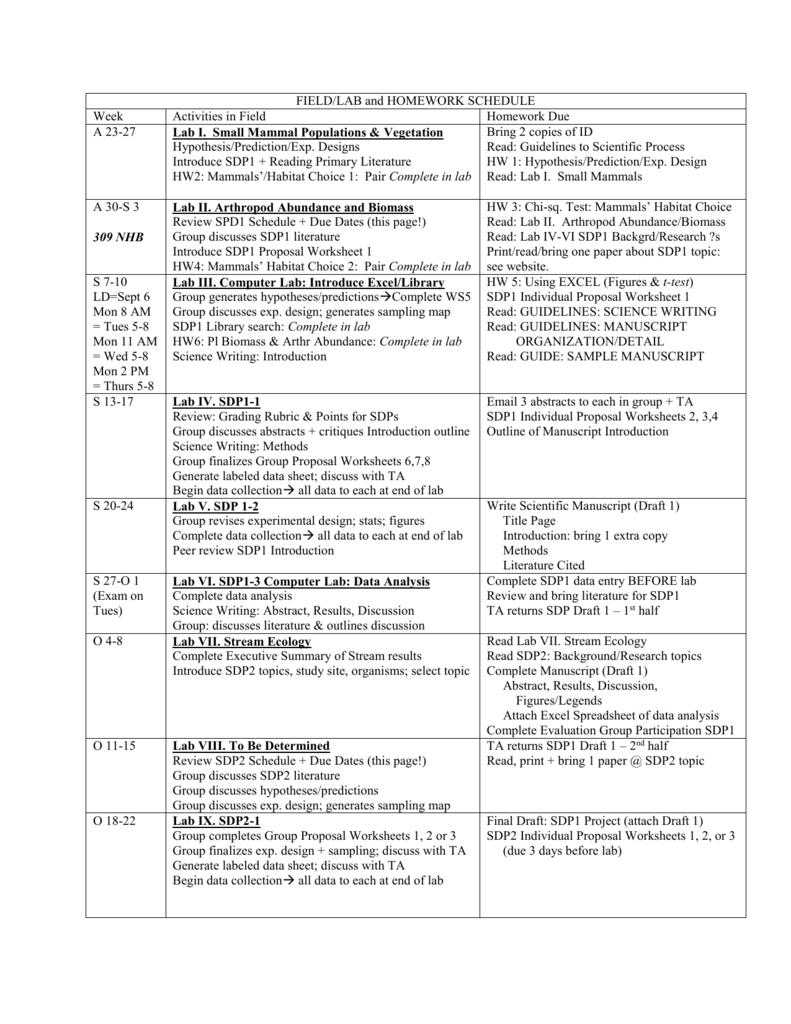 Field Lab and Homework Schedule