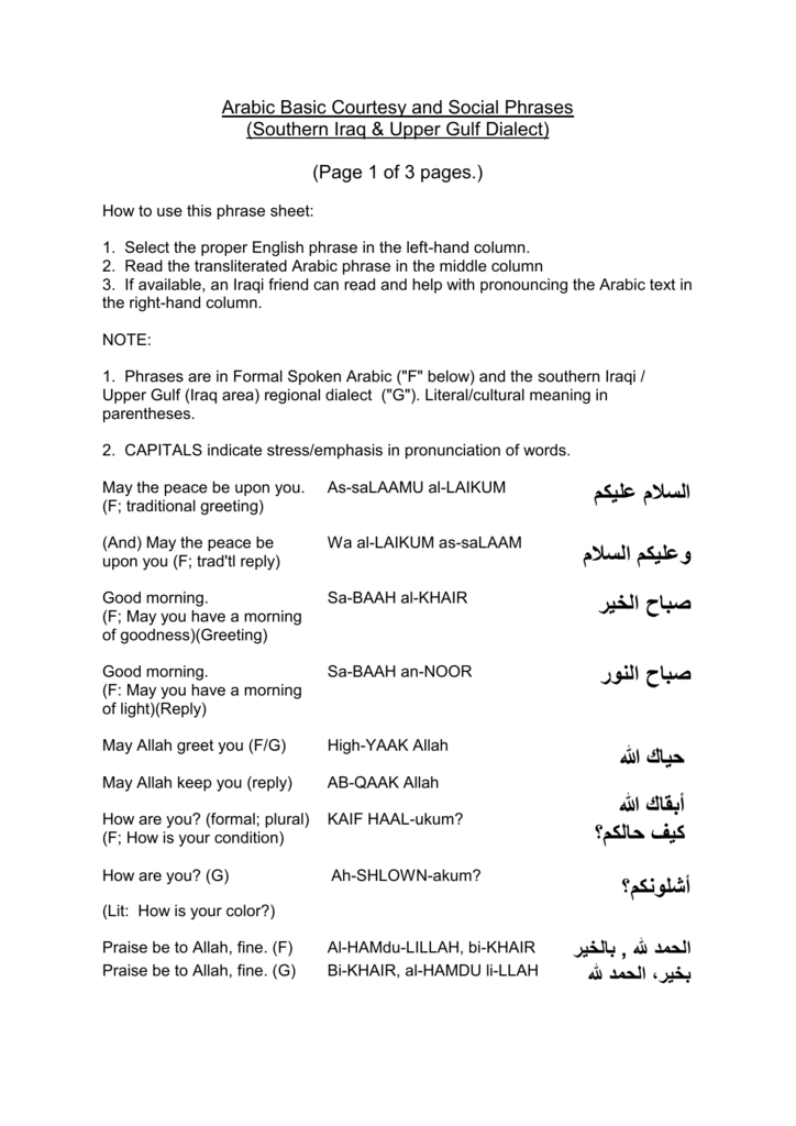 Arabic Courtesy And Social Phrases Cairo Egypt Dialect