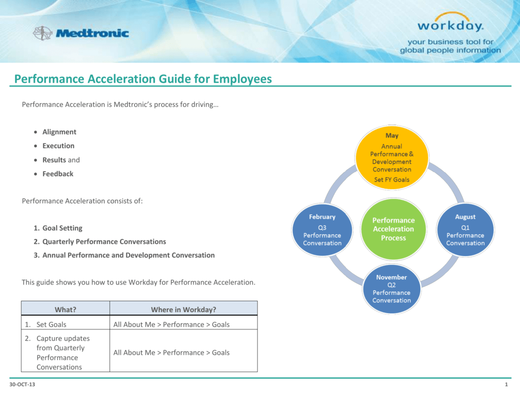 Workday Employee Quick Guide