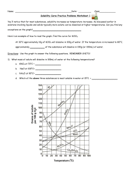 Solubility Curve Worksheet and Lab