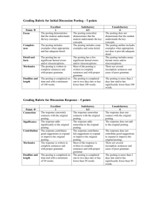 Grading Rubric for Initial Discussion Posting